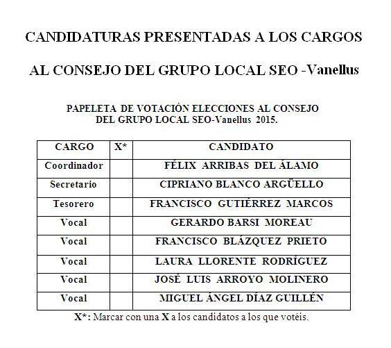 Papeleta votación Elecciones 2015